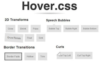 Hover.css – CSS3 Library With More Than 40 Hovering Effects | web | Scoop.it