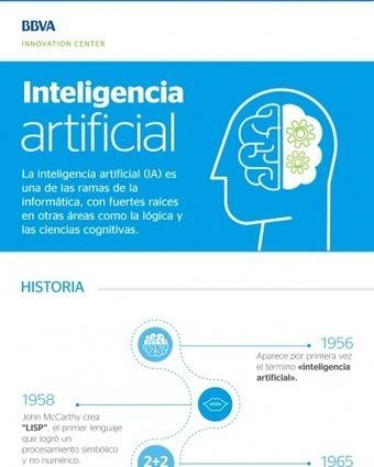 | Centro de Innovación BBVA | The last frontier of capitalism | Scoop.it