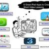 Infusing Technology and Curriculum