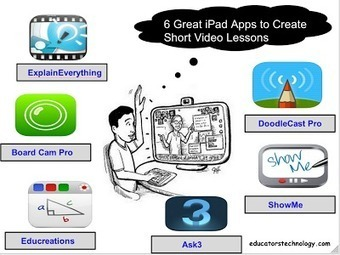 7 Fabulous iPad Apps to Create Short Animated Lessons for Your Flipped Classroom ~ Educational Technology and Mobile Learning | Instructional Design in education | Scoop.it