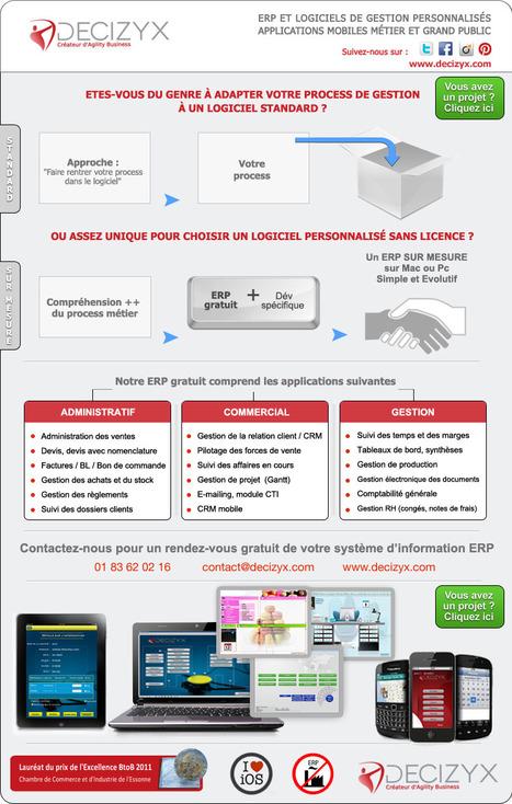 Choisir un logiciel ERP, et si le sur mesure était la solution ? | DECIZYX | Scoop.it