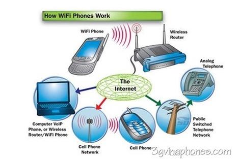 Cách tăng tốc mạng Wifi trong nhà khi bị chậm | Trao đổi | Scoop.it