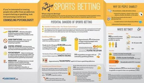The Psychology of Sports Betting | adult education degrees courses online | Scoop.it