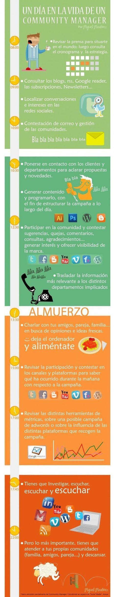 Socialmedia | Curador de Conteúdos - Community Manager - Web 2.0 | Scoop.it