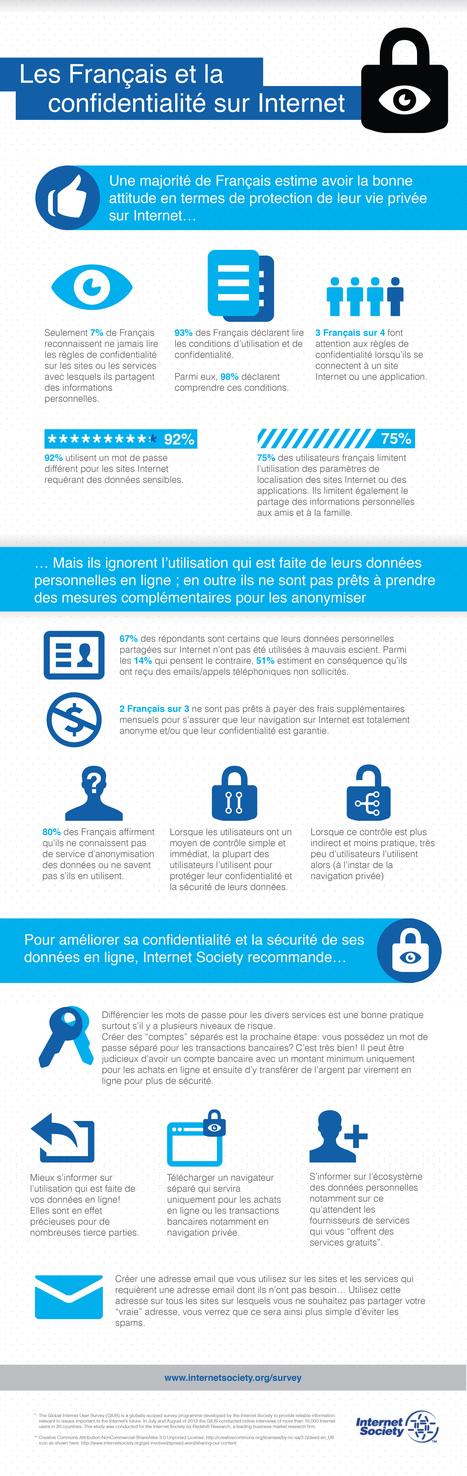 Les français et la confidentialité sur Internet | Geeks | Scoop.it