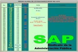 Pérdida salarial de los funcionarios de 1982-2012: casi el 60% | Octubre 2013. La UPM del siglo XXI NO pacta | Scoop.it