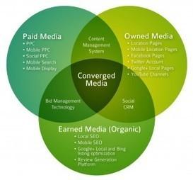 Paid Owned Earned Medias : la Guerre des Trois n'aura pas lieu ... | Média & Mutations digitales | Scoop.it