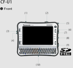 Panasonic Toughbook U1 Ultra | BuyTough Semi Rugged Laptop | Scoop.it