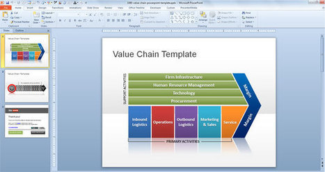 Value Chain PowerPoint Template | Business Strategy | Scoop.it