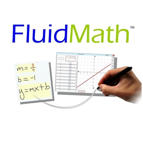 Fluidity Software, Inc. | Onderwijs & ICT | Scoop.it