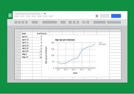 3 New Google Sheets Features You Should Know about ~ Educational Technology and Mobile Learning | TEFL & Ed Tech | Scoop.it