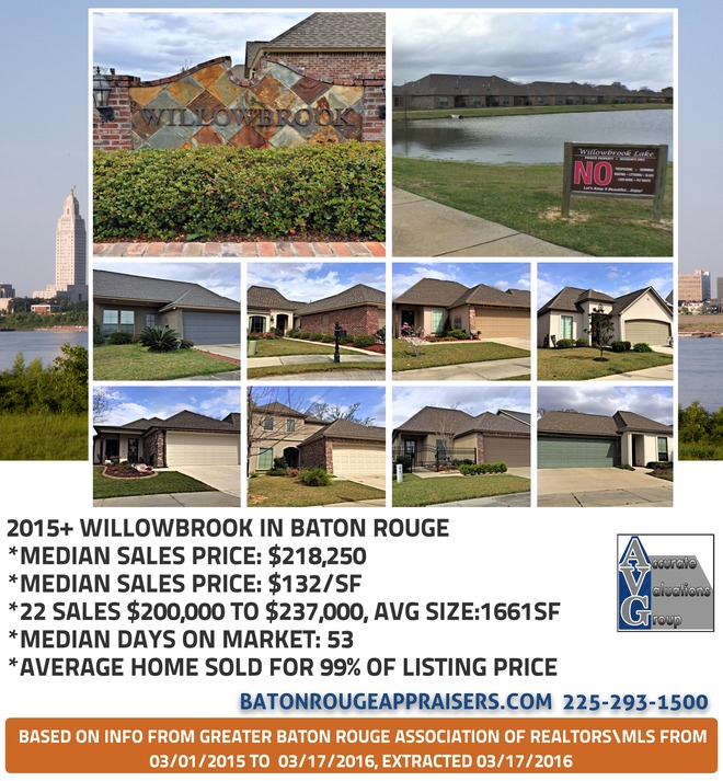 WillowBrook Subdivision Home Sales Trends 2015-2016 Baton Rouge LA 70817WillowBrook Subdivision Home Sales Trends 2015-2016 Baton Rouge LA 70817  | Baton Rouge Real Estate News | Scoop.it