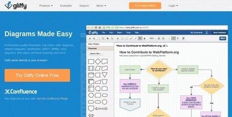 gliffy – Crea diagramas de flujo en la web   Recull diari   Scoop.it