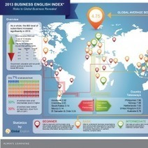 2013 Business English Index | Visual.ly | English for work | Scoop.it