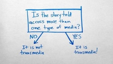 Flowchart: Is This Transmedia? | THIS IS TRANSMEDIA | Public Relations & Social Media Insight | Scoop.it