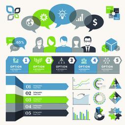 O marketing está mais social e anda no bolso das pessoas - Semana Informática | Marketing | Scoop.it