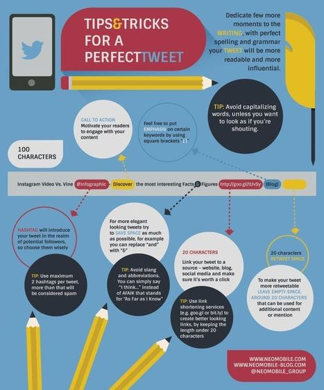 Tweeting Tips Infographic | Social Marketing Revolution | Scoop.it