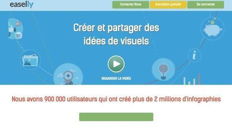5 outils en ligne pour créer des infographies pour les réseaux sociaux – Les outils de la veille | CommInBib | Scoop.it