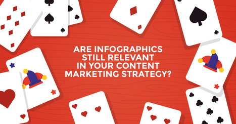 Are Infographics Still Relevant in Your Marketing Strategy? | JOIN SCOOP.IT AND FOLLOW ME ON SCOOP.IT | Scoop.it