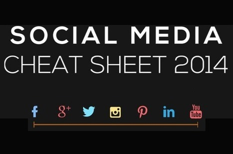 Facebook, Twitter, Instagram, Pinterest – Social Media Image Cheat Sheet 2014 [INFOGRAPHIC] | Web Marketing Tips & Tools | Scoop.it
