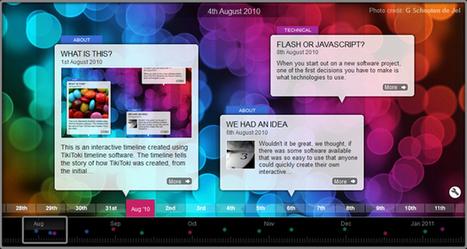 6 outils gratuits pour créer une chronologie | Passe-partout | Scoop.it
