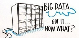 Big data answers for your industry and your role | Complex Insight  - Understanding our world | Scoop.it