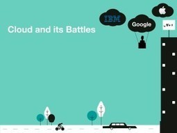 Cloud computing and its Battles | Tricon Infotech Pvt Ltd | Information Technology | Scoop.it