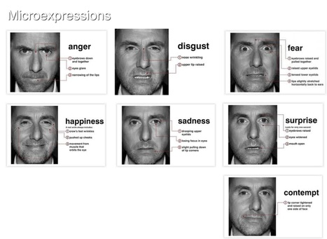 Google Image Result for http://gramature.files.wordpress.com/2012/04/microexpressions.jpg | Microexpressions | Scoop.it