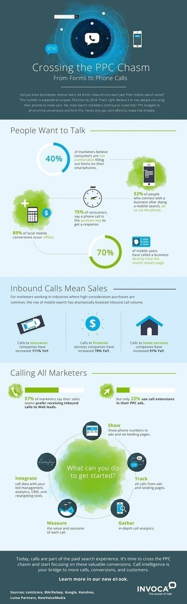 How to Cross the PPC Chasm Between Forms and Phone Calls [Infographic] | Digital boards | Scoop.it