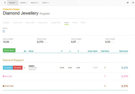 Jewelry Accounting Management Software | bisnis | Scoop.it