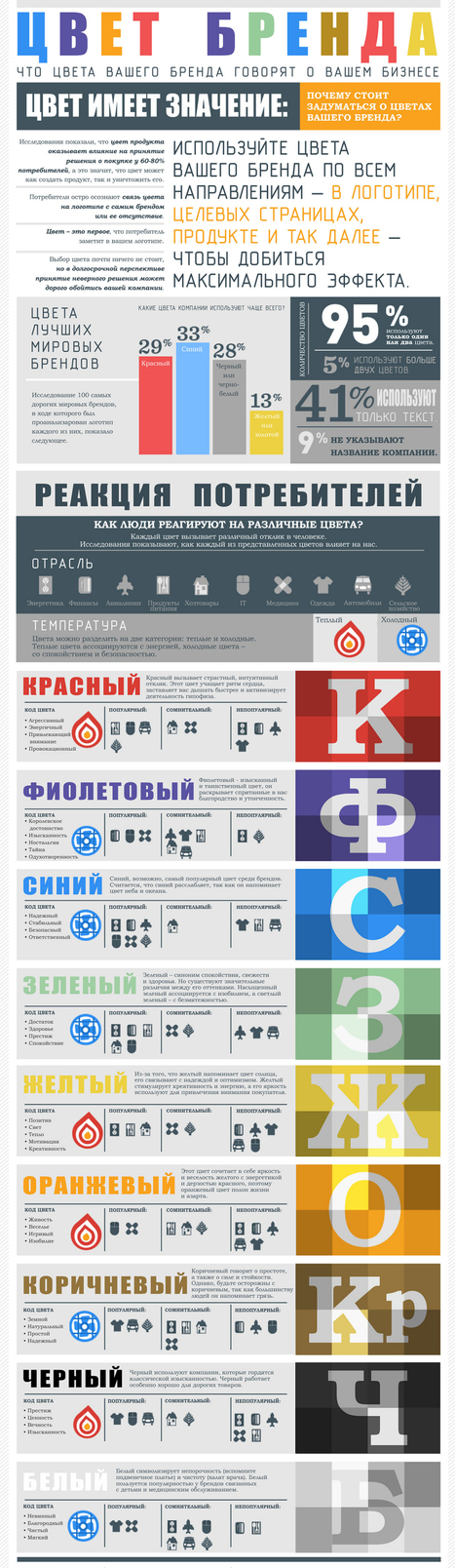 цвет бренда.jpg (1130x3890 pixels) | World of #SEO, #SMM, #ContentMarketing, #DigitalMarketing | Scoop.it