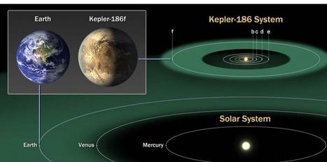 """On a découvert une planète potentiellement habitable, """"presque jumelle"""" de la Terre   CDI Descartes-Montaigne infos   Scoop.it"""