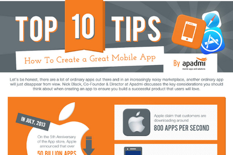 10 Secrets of Successful Mobile Apps - BrandonGaille.com | The Digital Mix | Scoop.it