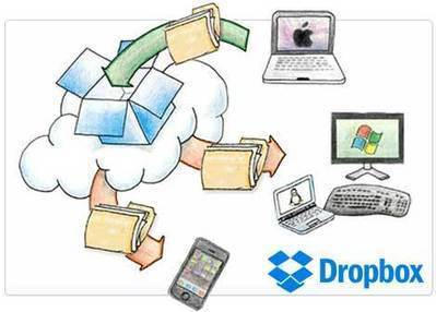 How Dropbox Stores Stuff for 200 Million Users | Data Center Knowledge | Marketing in IT | Scoop.it