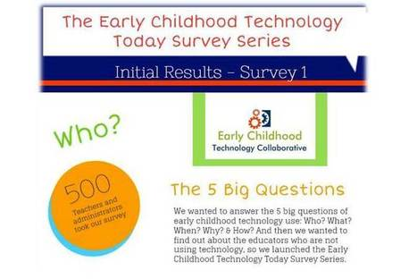 [Infographic] 5 Big Questions of Early Childhood Technology Use - EdTechReview™ (ETR) | Integrating Technology in Early Education | Scoop.it