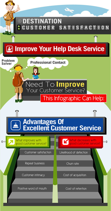 Customer Service – What Are The Most Important Channels To Get In Touch With Your Clients? | Sales Drive | Scoop.it