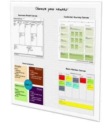 How to create a new canvas - Canvanizer | Gestión de la innovación empresarial y tecnológica | Scoop.it