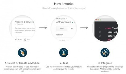 MonkeyLearn Launches Machine Learning Platform API   buffer   Scoop.it