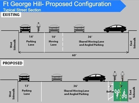 Upper Manhattan Poised to Get Its First Protected Bike Lane ... | We Move.center | Scoop.it