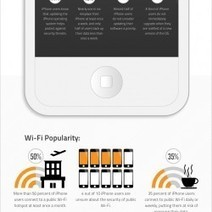 iPhone Users Care About Security Too | Visual.ly | Graphics from my #factsandfiguresday | Scoop.it
