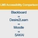 LMS Accessibility Comparison: Blackboard vs Desire2Learn vs Moodle vs SAKAI | About Moodle | Scoop.it