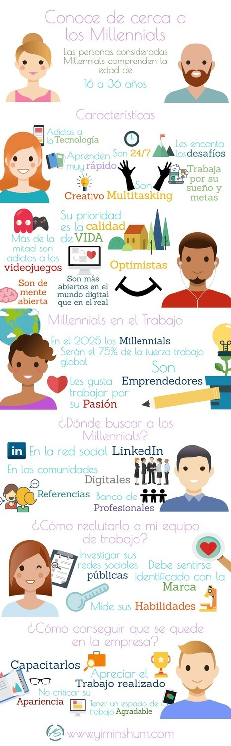 Conoce de cerca a los millenials #infografia #infographic #marketing | Educacion, ecologia y TIC | Scoop.it
