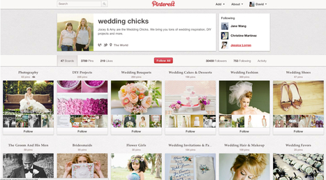 Can Local Businesses Jump On The Pinterest Train? | Pinterest | Scoop.it
