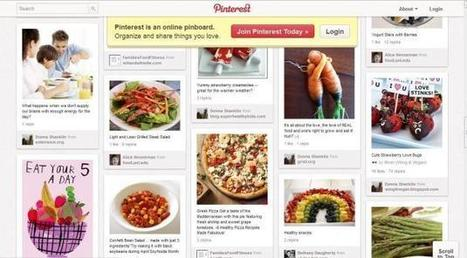 eXtension Food, Families & Fitness Educators Using Pinterest To Promote Healthy Living | Working Differently in Extension | Scoop.it