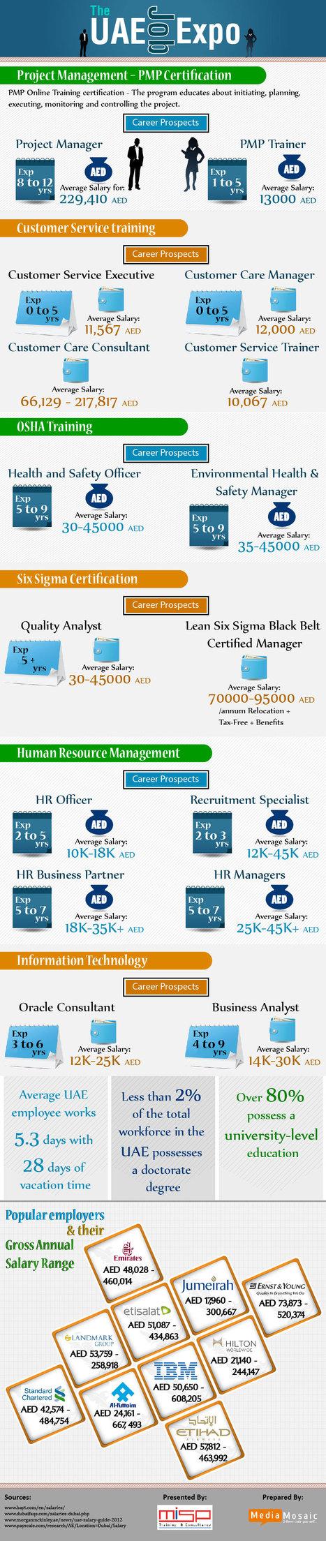 The UAE Job Expo | myuaeonline | Scoop.it