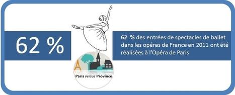 in FR : Paris Province : poids de Paris dans les entrées au ballet | Concert Halls, Auditoriums & opera houses | Scoop.it