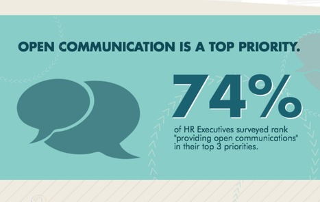 Employee Communications: Are You and Your Employees Really on Speaking Terms? [infographic] | Navera | SocialMoMojo Web | Scoop.it