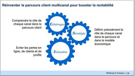 Focus sur des nouveaux parcours clients  face à l'essor des nouvelles technologies. | Retail et Numérique | Scoop.it