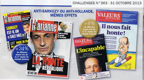 Valeurs actuelles et Marianne carburent au fiel | Domiporte | Scoop.it
