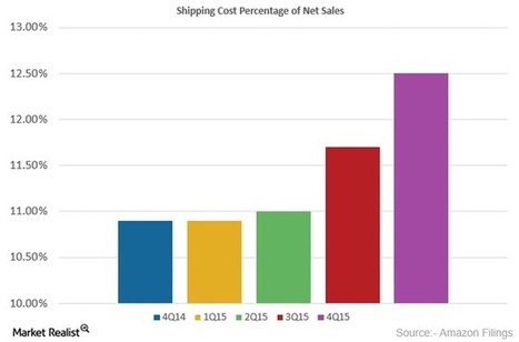 Amazon Shipping Costs are growing: what to learn from it? | Digital Transformation of Businesses | Scoop.it